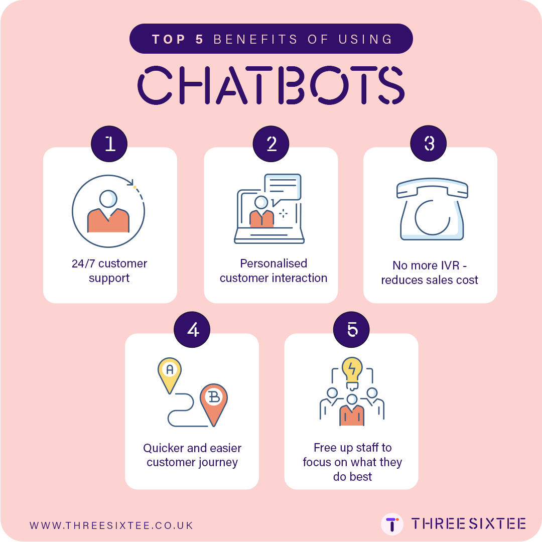 Top 5 Main Benefits of Using Chatbots